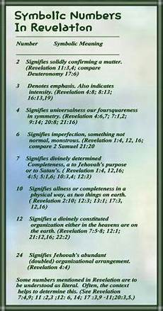 Meaning Of Numbers In The Bible Chart Symbolic Numbers In Revelation