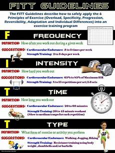 Pe Definition 475 Best Pe Fitness Images On Pinterest Adapted Pe