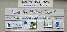 How To Make A Creative Chart Create Your Own Classroom Weather Chart Simply Today Life