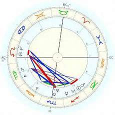 Holmes Horoscope For Birth Date 18 December 1978