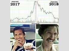 100  Of The Best Crypto Memes, So Funny You'll Laugh Your