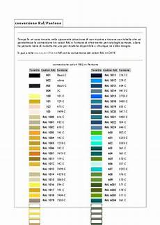 Pantone To Ncs Conversion Chart Pantone To Ral Conversion Chart Pngline
