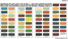 Silver Testing Solution Color Chart Allied Wwii Afv Discussion Group Looking For