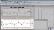 Xbar And R Chart Excel Xbar R Chart Spc Youtube
