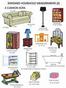 Chart Furniture Dyi Dollhouse Miniatures To Scale A Miniaturist S Guide