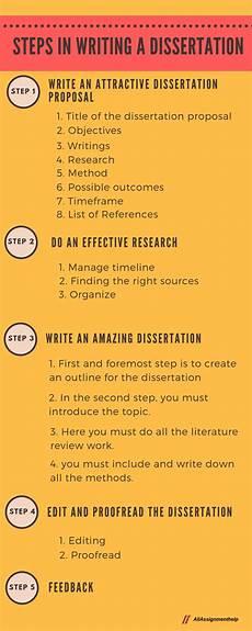 Writing Dissertation Dissertation Advice How To Write A Dissertation