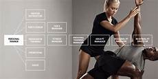 Equinox Personal Trainer Salary Personal Trainer