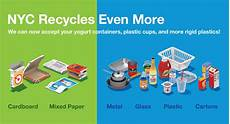 Nyc Recycling Chart Central Park Gardens Tenants Association Summary Of The