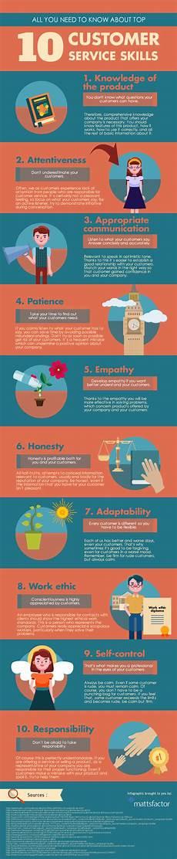 Describe Good Customer Service Skills The Top 10 Customer Service Skills You Need To Have