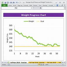 Weight Loss Chart Template Excel Excel Fitness Weight Loss Tracker Template For Year 2018