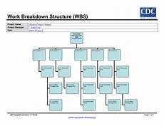 Work Breakdown Structure 30 Work Breakdown Structure Templates Free ᐅ Templatelab