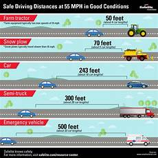 Safe Stopping Distance Chart Safe Driving Distance Fact Sheet What Is A Safe Following
