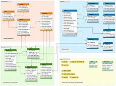 Database Diagram What Is A Database Schema Database Guide