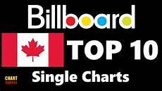 Billboard Charts 2009 Top 100 Billboard 100 Single Charts Can Top 10 January