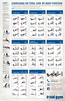 Free Exercise Chart Total Gym Or Weider Ultimate Body Works Exercises Total