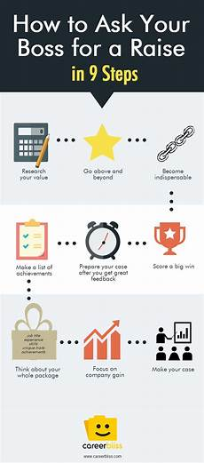 How Do I Ask For A Raise How To Ask Your Boss For A Raise In 9 Steps Infographic