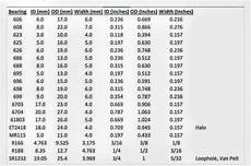 Pedestal Bearing Size Chart Chart For Bearing Sizes A Person Created Fidgetspinners