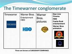 Time Warner Subsidiaries Uk Us Studios And Key Words