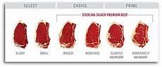 Steak Grade Chart Ansci 1124 Study Guide 2014 15 Stein Instructor Stein