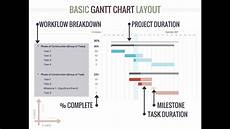 Residential Construction Scheduling Residential Construction Schedule Templates Gantt Chart