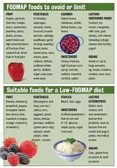 fodmap printable list foods suitable on low fodmap diet