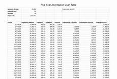 Loan Amortisation Table Excel How To Create An Excel Amortization Table Lovetoknow