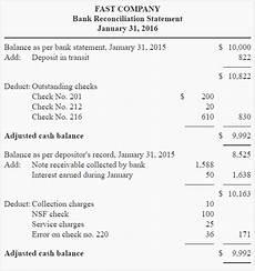 Bank Statement Reconciliation Bank Reconciliation Statement Definition Explanation