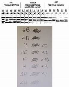 Darkness Chart Refills For Pens Pencils Amp More Type Chart