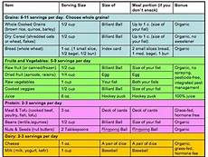portion control chart food portions and serving sizes