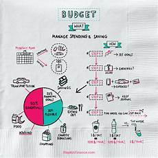 Personal Finance And Budgeting Need A Budget Napkin Finance Has Great Tips For You