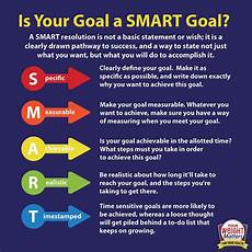 Voyage Healthcare Smart Chart Make Smart Goals For Your Health Your Weight Matters