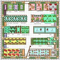 Free Gardening Plans Vegetable Garden Plans Designs Layout Ideas Family