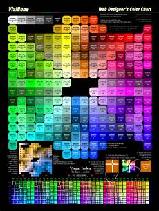 Hisandher Com Color Chart Web Designer S Color Reference Chart 2x Closeup