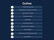 Website Planning Template Website Planning Powerpoint Template