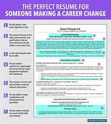 How To Change Resume Format 7 Reasons This Is An Excellent Resume For Someone Making A