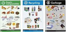 Nyc Recycling Chart Angus Recycling In Seattle
