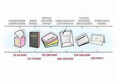Paper Chart Everything You Need To Know About Printing Paper