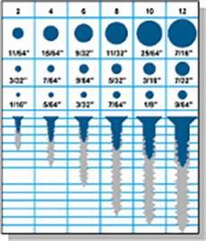 Finish Nail Pilot Hole Chart Pdf Wood Screw Size Chart Uk Plans Diy Free Wood Plans