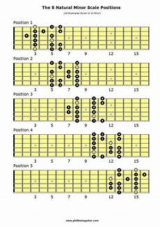 Acoustic Guitar Scale Chart Guitar Scales Chart Lead Guitar Scales Chart Got A Few
