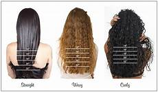 Curly Weave Inches Chart Prettygurlzrockboutique Hair Length Chart