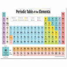 Classroom Periodic Table Wall Chart 2019 Periodic Table Elements Chart Ctp8618 Creative