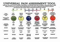 Universal Assessment Chart Levels Of Just Compare Face With Mother In Labour
