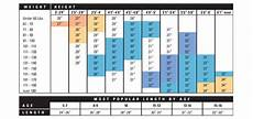 Youth Bat Size And Weight Chart Bats For Sale Sya Sports