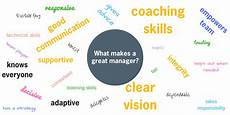 What Makes A Great Supervisor What Makes A Great Manager And Leader The Happy Manifesto
