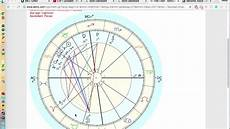 How To Make Your Astrological Chart How To Read Your Natal Chart For Beginners Youtube