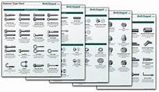 Bolt Depot Printable Fastener Tools