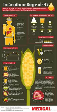What Is Corn Made Of The Dangers Of High Fructose Corn Syrup Daily Infographic
