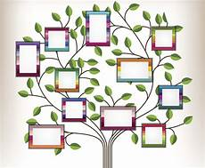 Family Tree Templates Online Genealogy Forms Lovetoknow