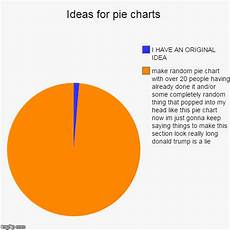 Random Pie Chart Ideas For Pie Charts Imgflip