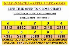 Matka Satta Number Chart Desawar How To Know Today S Lucky Number On Satta Matka Quora